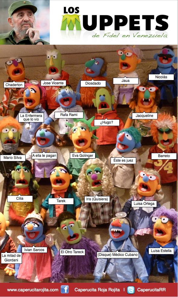 Muppets de Fidel Castro