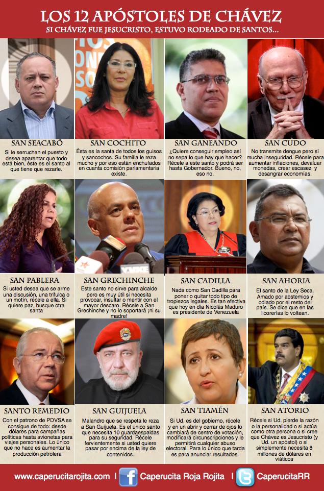 Apostoles Chavez